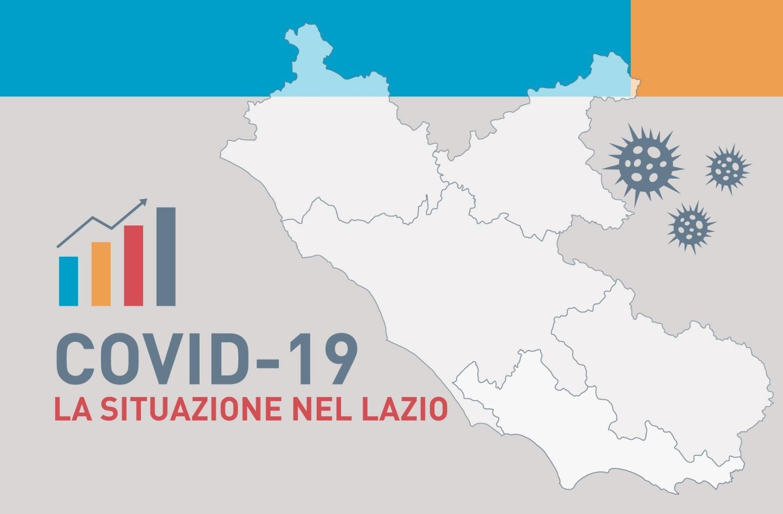 Coronavirus, Lazio: