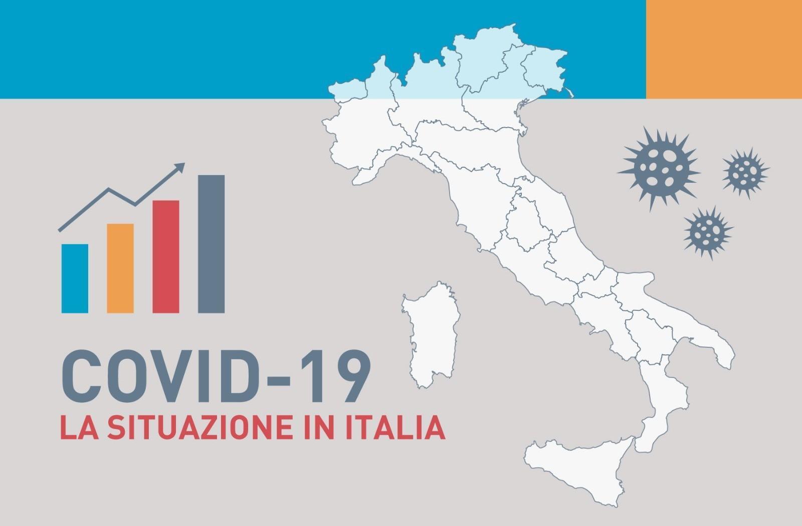 Bollettino del 24 aprile: i dati della pandemia di oggi in Italia